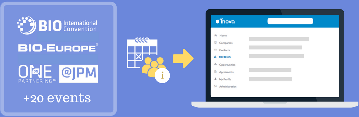 Effortlessly import your conference meetings into Inova