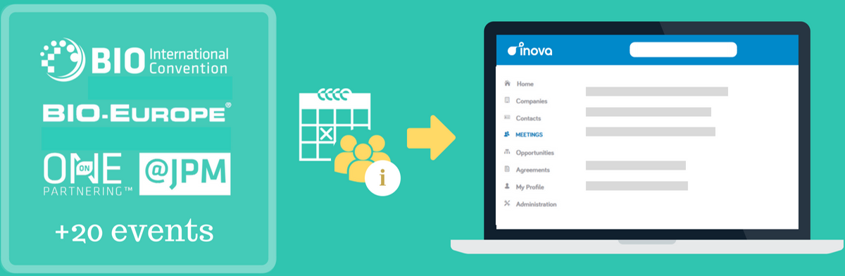 Transform your BIO leads into opportunities with Inova
