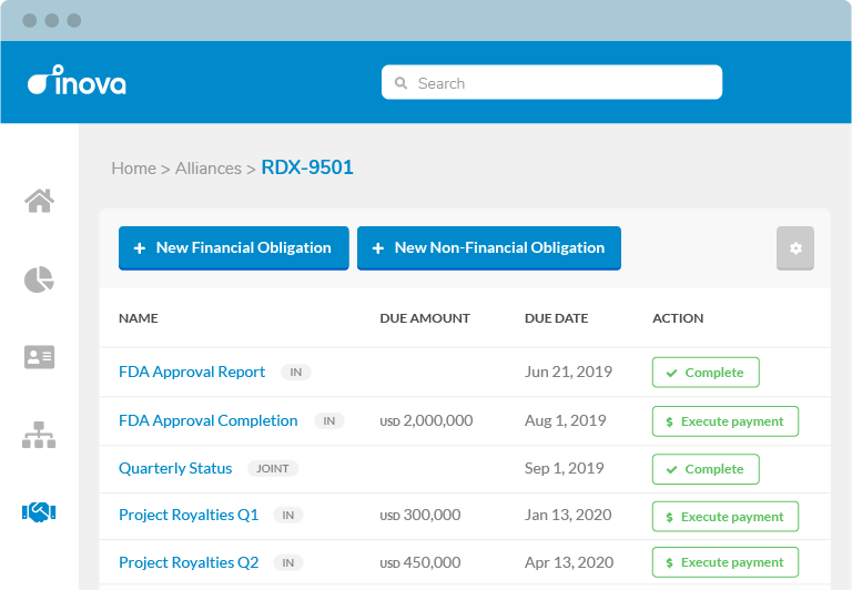 Track your contractual obligations and payments