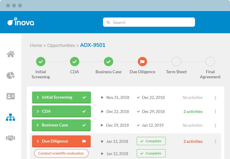 Track your progress with standardized workflows