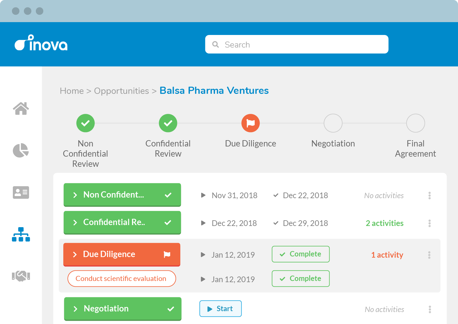 Track your discussions efficiently