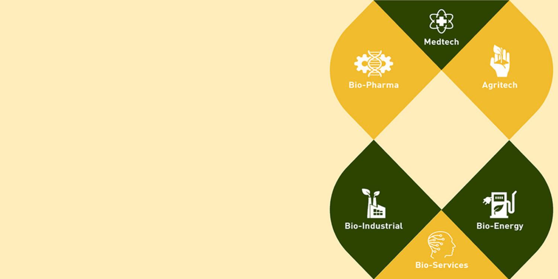 Global Bio India 2021