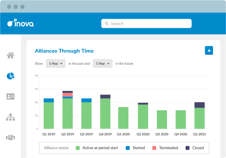 Analyze the state of your partnerships accurately